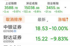 牛市旗手集體回調:47只券商股收跌 如何看新生龍頭中銀證券跌停?
