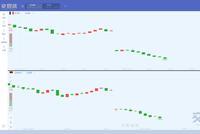 恐慌指数涨至近3个月新高 股市一片哀嚎