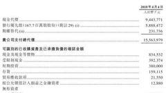 """美团""""爆雷"""":收购摩拜和开展新业务亏20亿"""