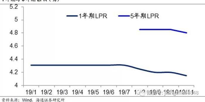 海通证券姜超:不可轻言降息周期 零负利率毫无意义