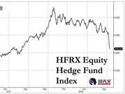 摩根大通:五大因素表明美股暴跌才刚刚开始