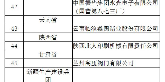 工信部公布2019年国家技术创新示范企业名单