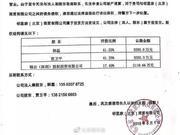 北京邻家便利168家门店全部关闭 或与善林金融案有关