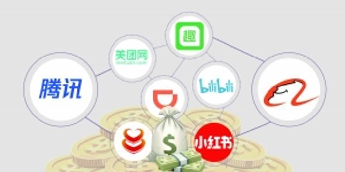 """阿里腾讯投资频繁""""会师"""":巨头卡位不惜""""妥协"""""""