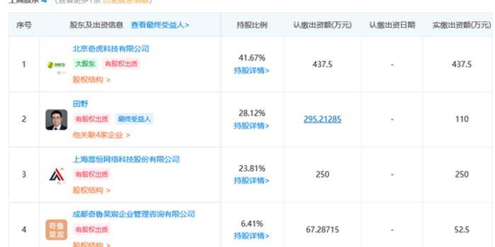 """暴涨218%的鲁大师 业务纯靠""""拼爹"""""""