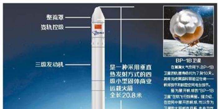 中國民營運載火箭首次入軌發射成功