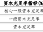 """江西银行登陆港股 上市首日""""保发"""""""