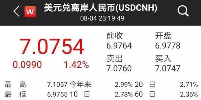 """经济日报:人民币""""破7"""" 央行快速发声释放4大信号"""