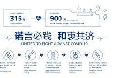 """諾和諾德總裁兼CEO周賦德:中國的""""雙循環""""戰略令我印象深刻"""