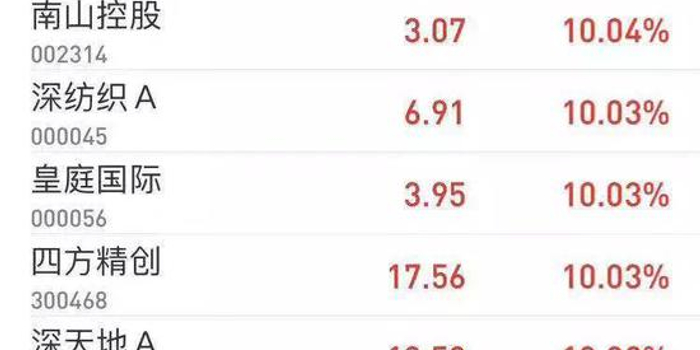 深圳:你的心有一道墙