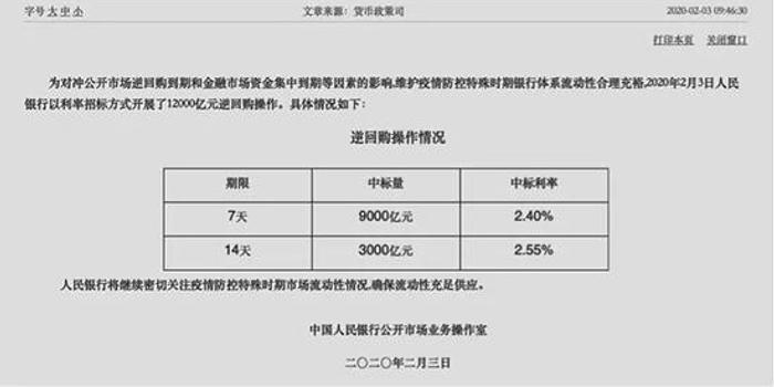 """央行降价投放1.2万亿 马骏:达到""""降息""""效果"""