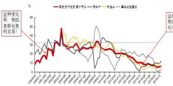 余永定:中国目前最突出问题是经济增速持续下降