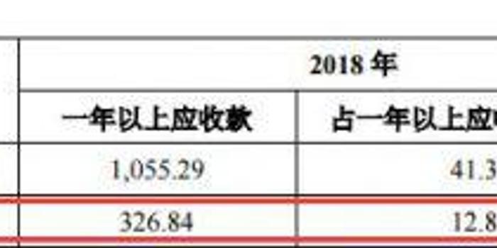 鉑力特起訴南京航天智能科技 或涉資600多萬元