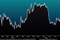 人民币破7黄金T+D大涨近3%!贵金属已成时下投资首选?
