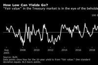 美银:十年期美债收益率低至1%并非不可能