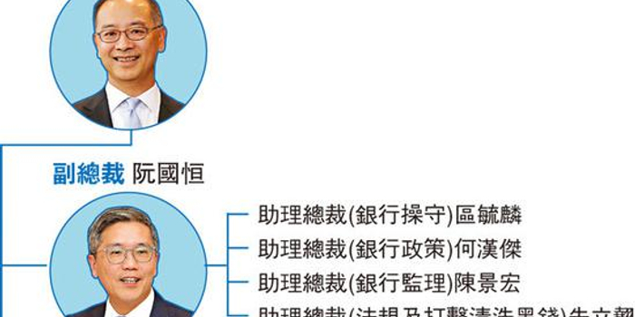 金管局新总裁履新感责任沉重 年薪至少700万港元