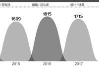 中天金融拟收购华夏人寿 到底是常青树或昙花一现?