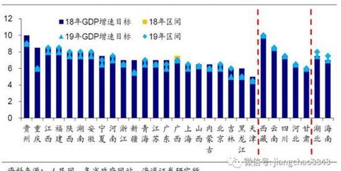 今年两会为何未提gdp_两会快评 一份未提GDP增速数字的政府工作报告,在非常之年激发非凡力量(2)