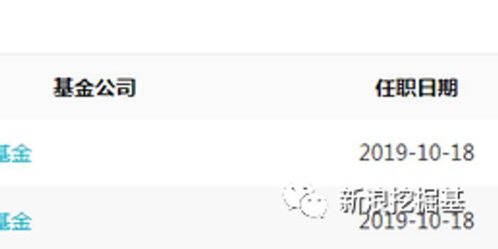 基金必读:鑫元、上银高管变  前海联合债基1日涨26%