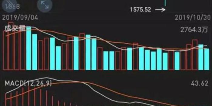 特斯拉中国出昏招:砸倒一片概念股 文灿股份连创新低