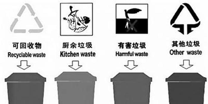 地球人对自己的垃圾拎得清吗?