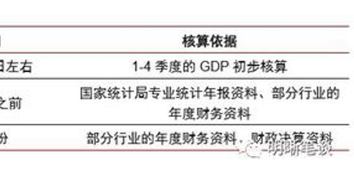gdp格式转换_cad图如何转换成GDP图