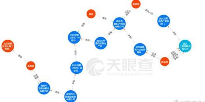 """新京报:仁爱医院的1.8万口罩 为何成""""舆论风暴眼"""""""