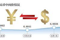 美将中国列为汇率操纵国 央行回怼:14年升值38%