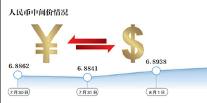 美將中國列為匯率操縱國 央行回懟:14年升值38%
