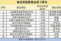 2018指数基金业绩:上投摩根港股低波红利亏5.8%夺冠