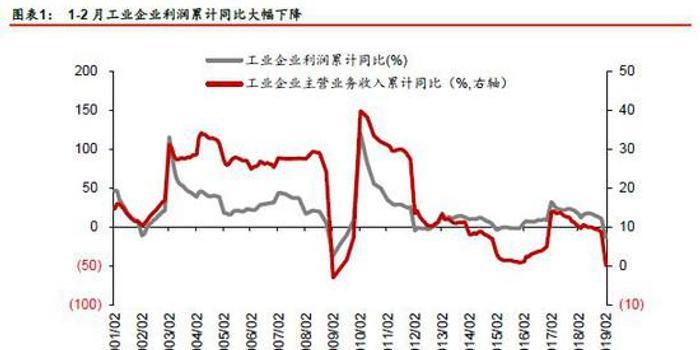 浙江风采双色球走势图_华泰策略:市场有望迈出纠结期 配置银行股、消费股