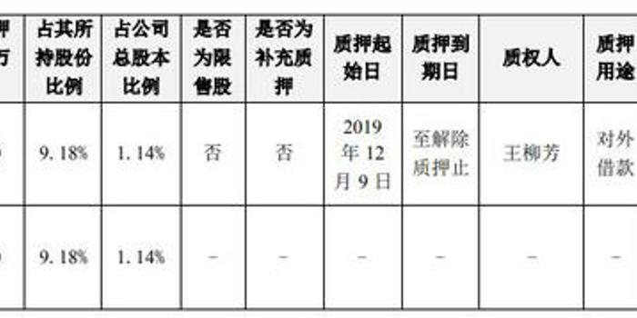 视觉中国尚不能预计网站恢复时间 有股东质押800万股