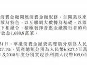华融消费金融去年净利下降88.2% 董事长总经理被免职