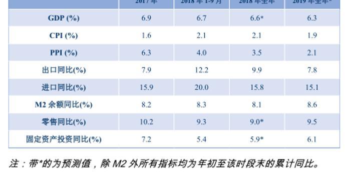 清华大学报告:中国有望在2021年成为高收入国家