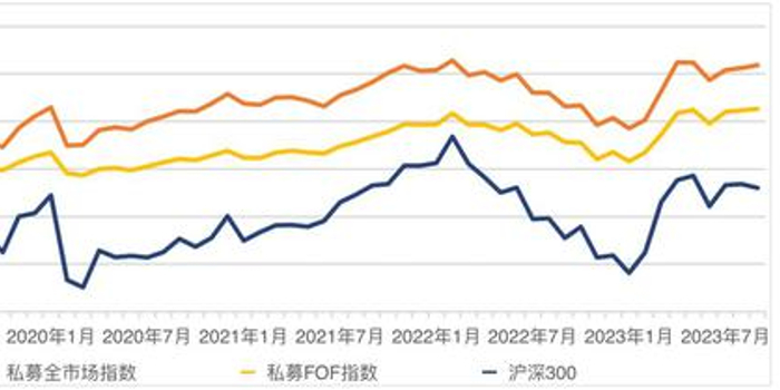 http://www.weixinrensheng.com/caijingmi/774288.html