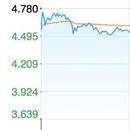 佳源再度大跌23% 停牌之後路在何方