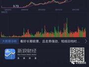 贵州茅台突破1000元:但斌曾赢1亿 私募大佬为它裸奔