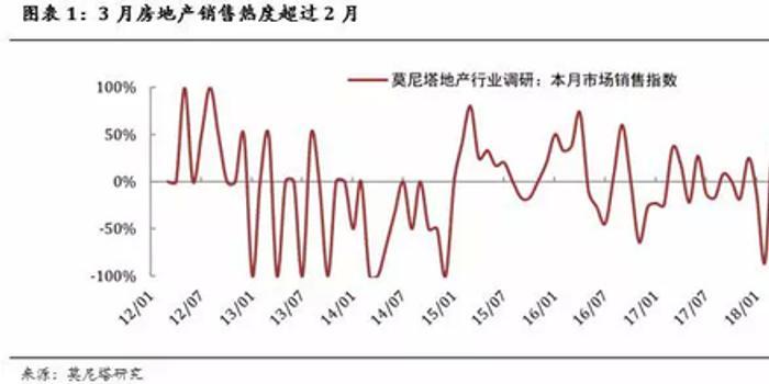 八大胜官网_钟正生:料港股4月继续震荡走势 建议以高息股作底仓