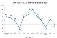 统计局:4月原油加工量5210万吨 增长5.1%