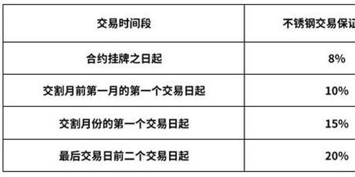 http://www.weixinrensheng.com/caijingmi/774282.html