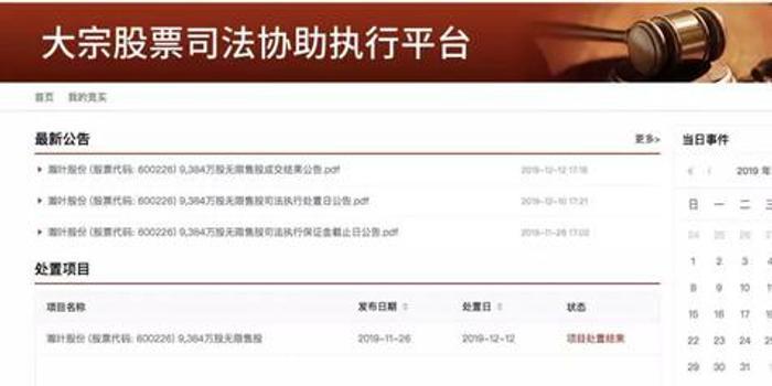 """2.7亿元股份被拍卖 """"昔日牛散""""沈培今遭遇滑铁卢"""