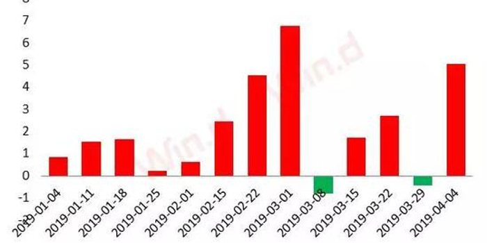 pc蛋蛋官网_今年A股有多牛:122只个股翻倍 20只个股突破百元