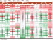 中金:全面解读央行降准 对银行营收和利润的影响有限