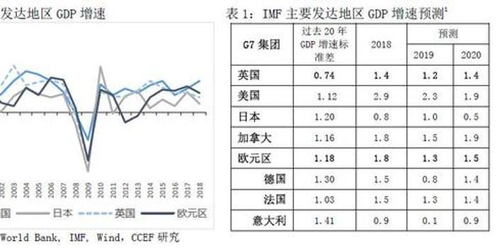 北京赛车app_林采宜:面临脱欧 英国经济将何去何从?