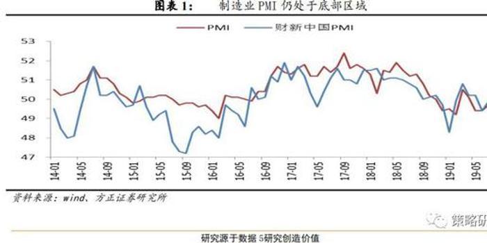 方正策略:9月份市场存在反弹的契机 但空间相对有限