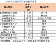 2018己触动股票基金:基金管理有限公司医疗强大健短4%夺冠军珍座