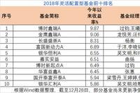 2018灵活配置基金:博时鑫瑞A、金鹰鑫瑞A赚9%居前