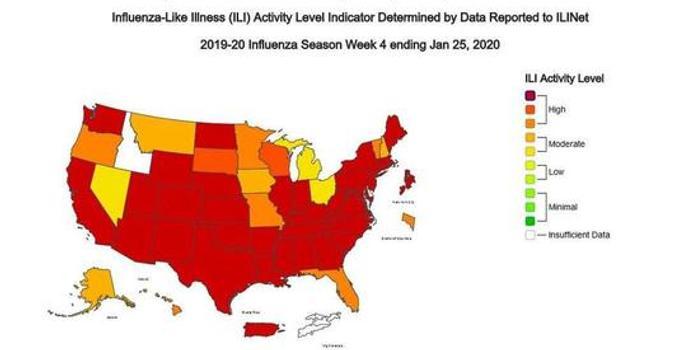 美国4个月近2000万人感染流感!经济会好吗?