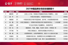 2021中国品牌女性500强榜单发布(内附完整榜单)