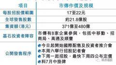 小米6月29日定价7月9日上市 估值到底定了吗?